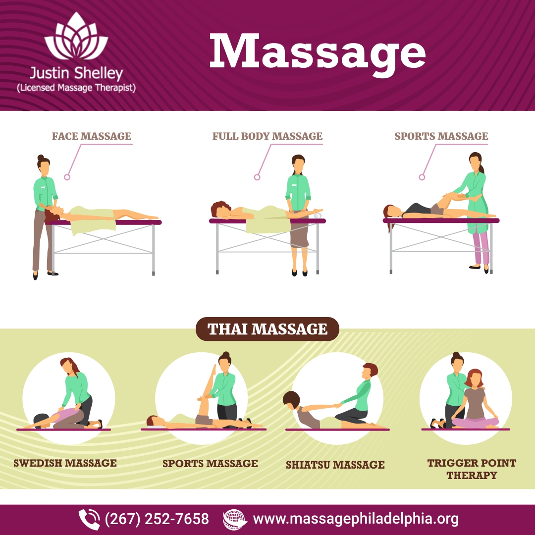 Why is it Essential to Choose a Licensed Massage Therapist in Philadelphia?